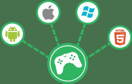 mobile game apps development