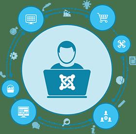hire joomla developer in UAE