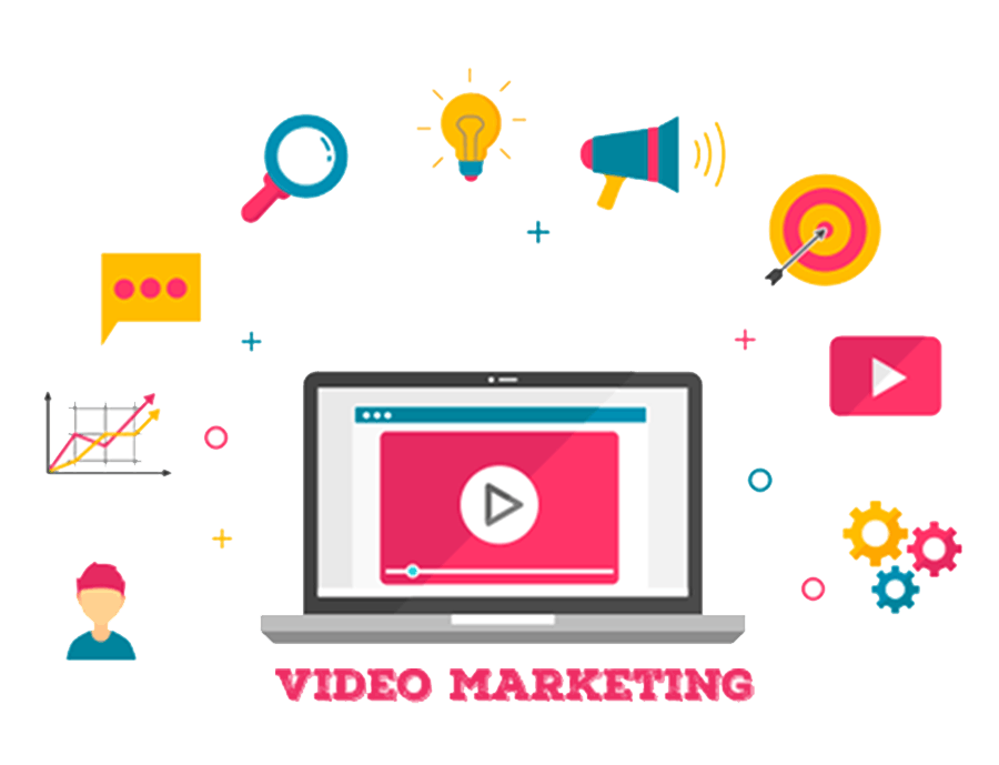 video marketing company Dubai