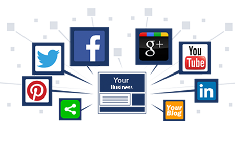 Social Media Marketing For Accounting Firms