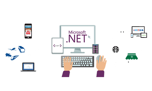 asp net development services in UAE