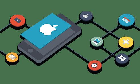 IOS App Development UAE